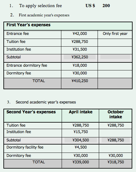 hitachi language school tuition fee